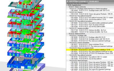 ECONOMISTE DE LA CONSTRUCTION CONFIRME(E) – F/H – CDI